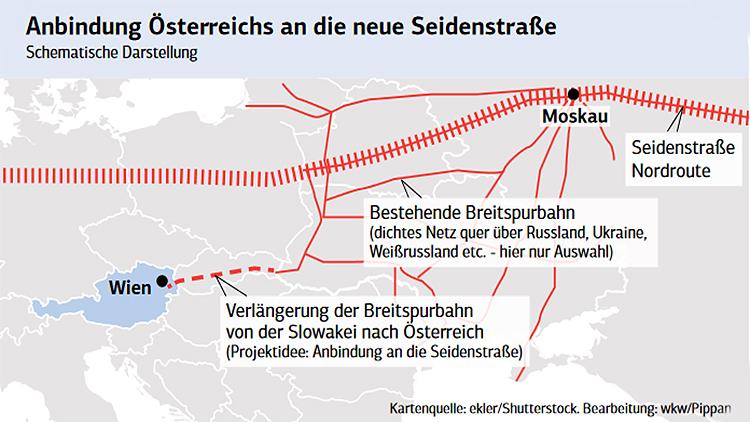 """Österreich an die """"neue Seidenstraße"""" anbinden - news.wko.at"""